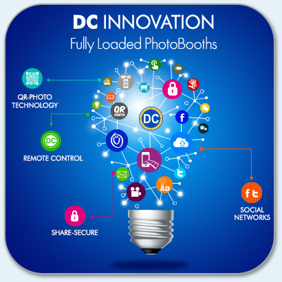 DC Innovation